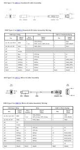 hdmi type pinout with schematic pictures 38473 linkinx com Hdmi Wiring Schematic full size of wiring diagrams hdmi type pinout with blueprint hdmi type pinout with schematic pictures hdmi cable wiring schematic