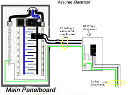 50 amp sub panel wiring diagram i have a 100 amp panel in my garage that runs off of my 200 full