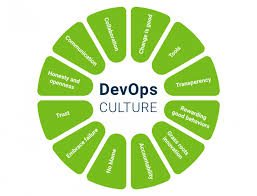 Striking The Balance Is Devops Going To Kill Qa Part 5