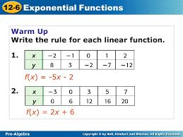 pre algebra 12 6 exponential functions warm up write the rule for each linear