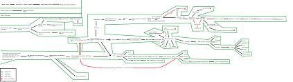 Smt Multiverse Chart Updated Megaten Multiverse Timeline Megaten