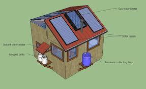 off grid house plans. 10k DIY Off Grid Solar Tiny House Plans U