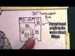 code bathroom wiring: nec code on bathroom and laundry  b