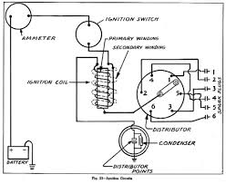 ignition circuit diagram for 1945 46 chevrolet trucks 1 1 2 ton 4 ignition circuit for 1945 46 chevrolet trucks 1 1 2 ton 4 x 4 1943 44