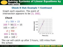 solving systems of linear equations by graphing check it out example 1 continued graph each