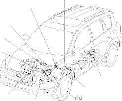 engine control system general toyota rav4 car features toyota rav4 sensor bank sensor