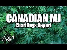 Marijuana Stocks Technical Analysis Chart 2 7 2018 By