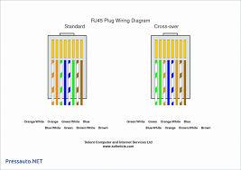 cat5e b wiring wiring diagram for you • cat5 b wiring diagram wiring library rh 66 mac happen de cat5e wiring code cat5e wiring