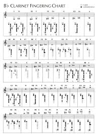 Bassoon Trill Chart Unexpected Advanced Clarinet Fingering Chart Crossing The