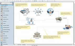 017 Work Flow Chart Template Infographic Vector Best Ideas