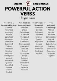 Words To Use In A Cover Letter Resume Action Words And Phrases Verbs For Resumes Examples Best To