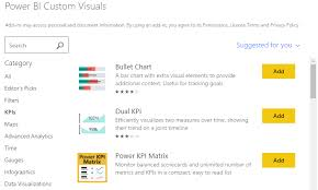 4 Powerful Custom Visuals In Power Bi Why When And How To