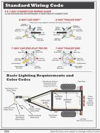trailer connector wiring diagram best of wiring diagram for semi related post