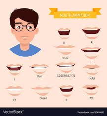 Phoneme Mouth Chart Male Mouth Animation Phoneme Mouth Chart