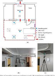 Isolation Ward Design Pdf Evaluation Of Ur Uvgi System For Sterilization Effect