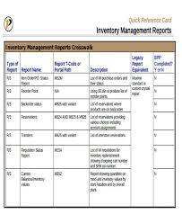 9 Sample Inventory Report Free Sample Example Format Download