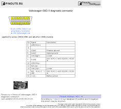vw obd wiring vw database wiring diagram images volkswagen obd ii diagnostic connector pinout diagram