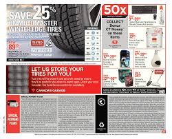 garage door opener canadian tire designs