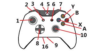 xbox one wireless controller xbox one xbox one wireless controller