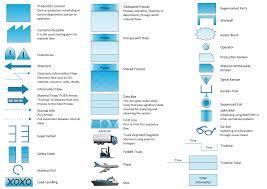 Lean Six Sigma Diagram Software