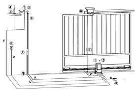 gear motors for the automation of sliding gates up to 1500kg