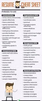 Resume Cheat Sheet part 1. | CAREER. | Pinterest | Life hacks, College and  Business
