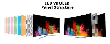 Tv Buying Guide How To Choose A Set Youll Love Watching