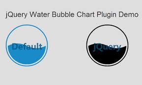 Cool Bubble Chart With Jquery And Canvas Chart