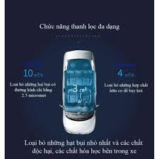 Bình luận Máy lọc không khí ,máy khử khuẩn , khử mùi xe tạo ion cho ô tô xe  hơi Hyundai HY-12