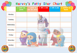Free Star Chart Details About Potty Training Reward Chart Personalised Girls Boys Free Star Sticker Goj