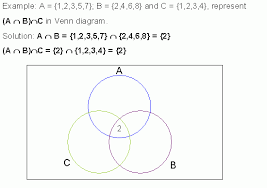 Venn Diagram Intersection Represent The Intersection Of Sets In Venn Diagram Ii Grade 8