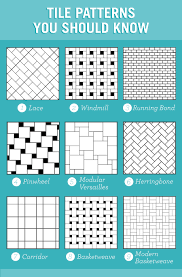 Rectangle Tile Patterns Best 48 Tile Patterns You Should Know Trendy Tile Design Ideas Delta