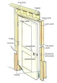 how to install a new door jamb new door frame replace interior door frame how to