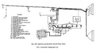 automotive car wiring diagram page  lighting and ignition circuit for 1931 chevrolet passenger car