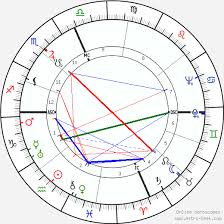 Nancy Reagan Astrology Chart Ronald Reagan Birth Chart Horoscope Date Of Birth Astro