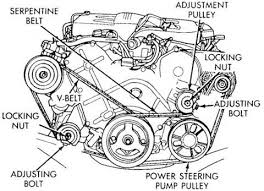 similiar 1990 dodge dakota steering diagram keywords as well 2004 dodge dakota engine diagram in addition 1990 dodge dakota