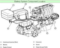 96 saturn sl wiring diagram 96 wiring diagrams 2001 saturn engine diagram 2001 wiring diagrams