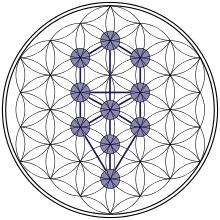 """Résultat de recherche d'images pour """"cube metatron fleur de vie"""""""