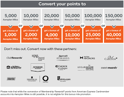 Convert Points To Aeroplan And Earn Up To 40 000 Bonus Miles