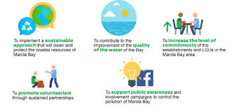 Maynilad Organizational Chart Land Bank Of The Philippines Csr Programs