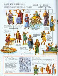 Gods Goddesses Legends Myths Gods And Goddesses Gods