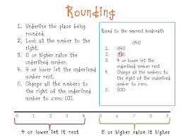 Rounding Rules Chart Decimals Anchor Chart Rounding And Place Value Pdf Files