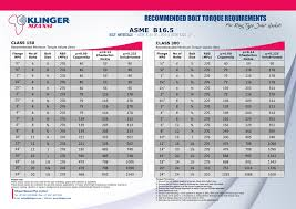 150 Flange Bolt Chart Recommended Bolt Torque Requirements