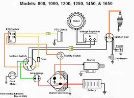 cub cadet 1450 wiring harness wiring diagrams best cub cadet 1650 wiring harness wiring diagrams schematic remove cub cadet electric pto cub cadet 1450 wiring harness