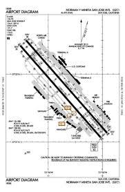 Sfo Runway Chart Ksjc Norman Y Mineta San Jose Intl
