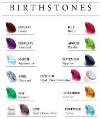Month Gemstone Chart Birth Months And Their Birthstones Diamonds Rock