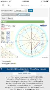 Hey Would Anyone Like To Take A Gander At This Chart And