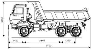 Курсовая работа Подбор подвижного состава для перевозки сыпучих  Функциональные свойства КамАЗа 65111