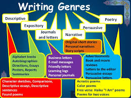Genre Writing Magdalene Project Org