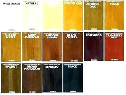 Image Pine Cngogqiainfo Types Of Stains For Wood Natural Wood Stain Colored Wood